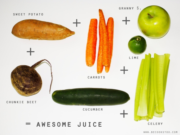 The ingredients of an awesome juice